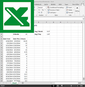 Weekly Work Hours - Excel Format