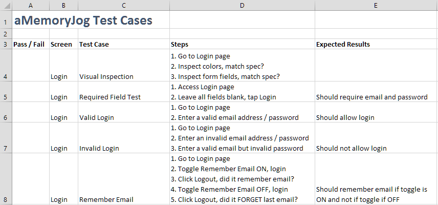 system test case template - using a spreadsheet to track test cases archives we